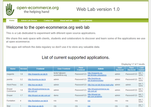 Open Source Web Lab
